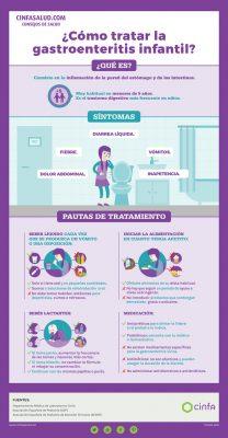 medicamento para calmar el vomito en bebes