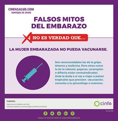 Vacunas en el embarazo.